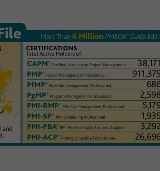 PMO Membership